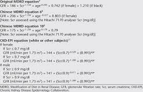 serum creatinine based equations for