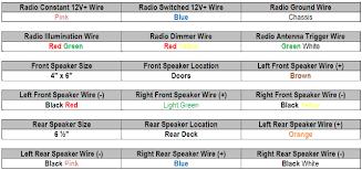 nissan sentra wiring diagram easy simple nissan altima wiring Nissan Maxima Wiring Diagram 1997 nissan altima car stereo wiring diagram wire diagrams easy simple detail baja designs trailer light nissan maxima wiring diagram manual