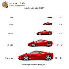 Rc Car Scales Chart Www Bedowntowndaytona Com