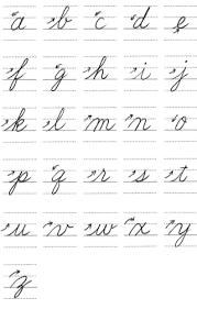 英語筆記体の書き方 アルファベット一覧表 Handwriting How To