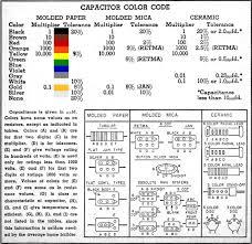 Capacitor Code Chart Pdf Resistor Values Chart Bedowntowndaytona Com