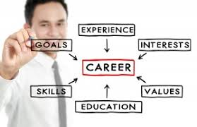 bigstock businessman career concept x jpg senior year expectations essay