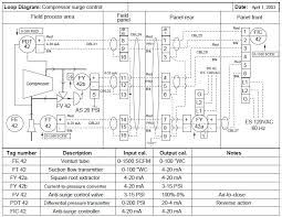 piping and instrumentation diagrams 2-way light switch circuit diagram at Loop Wiring Diagram Examples