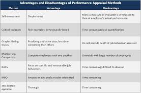 Improve Employee Performance Management In 4 Steps Cdl