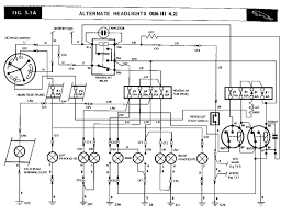 jaguar engine wiring diagram xj related diagrams s type stereo x highbeamcircuit jaguar xj6 wiring diagram