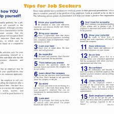 38 Lovely Free Resume Search Sites For Employers Pics Resume Templates