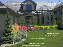 Amazing Front Yard Landcsaping
