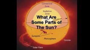 parts of the sun cc cycle 2 week 8 what are some parts of the sun song youtube