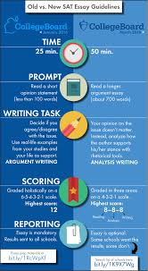 sat essay what is the sat essay out of writing sat essay scale  are your kids ready for the new sat essay laura randazzo satessayinfographicrandazzoblog what s changed in