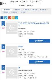 Big Bangs Best Of Album Charts At 1 On Japans Oricon
