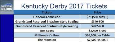 Resultado de imagen de 2017 kentucky derby hours ago