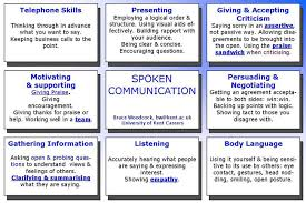communication skills communicating skills