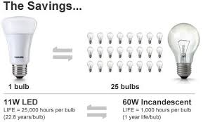 philips led lighting price list 2014. long life philips led lighting price list 2014