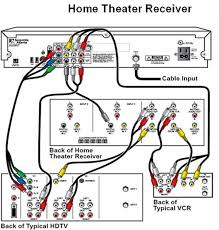 5 1 home theater wiring diagram preview wiring diagram • home theater 5 1 wiring diagram wiring diagrams schematic rh 39 slf urban de home stereo