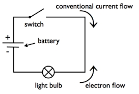 marine light switch wiring car wiring diagram download cancross co Simple Wiring Diagram Light Switch dc rocker switch wiring diagram on dc images free download wiring marine light switch wiring simple electrical circuit diagram on off on toggle switch simple light switch wiring diagram