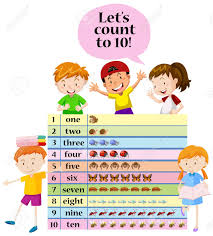 Kids Counting Numbers On Chart Illustration