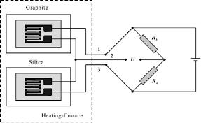 strain gauge circuit diagram the wiring diagram strain gauge circuit for measuring cte half bridge circuit circuit diagram
