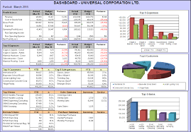 hr dashboard in excel call report template 23 free excel word pdf documents