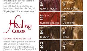 Naturcolor Hair Color Chart Naturcolor Hair Color Chart Bedowntowndaytona Com