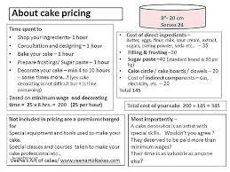 Wilton Cake Cutting Chart Atlaselevatorco