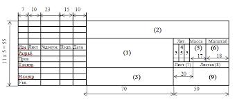 Оформление дипломной работы Готовые технические дипломные  Рисунок 1 Форма 1 для листов чертежей и схем