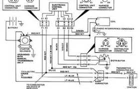 jeep cj dash wiring diagram images wiring diagram 2002 jeep jeep cj5 dash wiring diagram jeep circuit wiring diagram