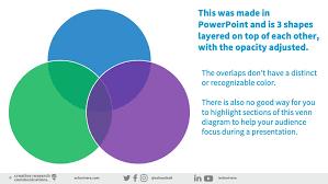 Venn Diagram Help The Secret To Presenting Venn Diagrams Effectively Welcome