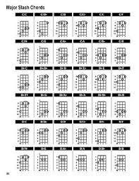 Ukulele Boogaloo Chord Chart Ukulele Chord Bible 2 160 Chords New 2016 Edition