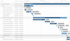 Getting Started With Gantt Devextreme Html5 Javascript Ui