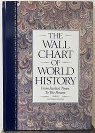 The Wall Chart Of World History Book Buy The Wall Chart Of World History With Maps Of The
