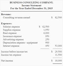 Income Statement Explanation Format Example Importance