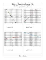 the finding y intercept from a linear equation graph a math worksheet