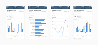 Chart Types Sap Fiori For Ios Design Guidelines