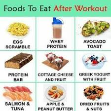 after workout meal after workout meal carbs after workout after dinner workout