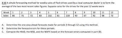 Solved 2 12 A Simple Forecasting Method For Weekly Sales