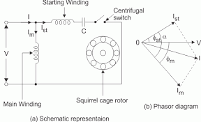 single phase capacitor run motor wiring diagram wiring diagram weg motor wiring diagrams diagram and hernes motor starting capacitor source types of single phase
