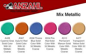 Automotive Paint Color Mixing Chart Automotive Paint Colors Online Charts Collection