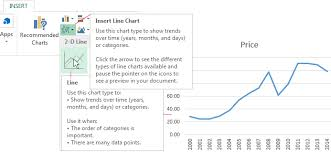 Add Trendline To Excel Chart Trendline In Excel On Different Charts