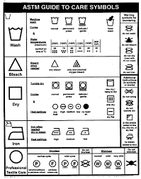 Great Chart To Print And Have In The Laundry Room Helping