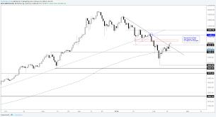 Bitcoin To Dollar Chart Could Litecoin Reach 1000