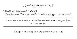 Unit Pricing For Food