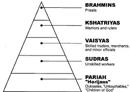Caste System Chart Caste System Islamicanswers Com Islamic Advice