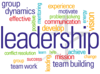 Team Leaders Podcast What Are The Leadership Skills Needed For