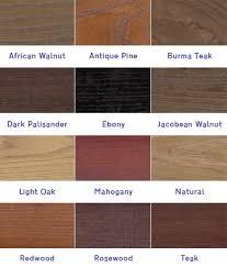 Sadolin Classic Wood Protection