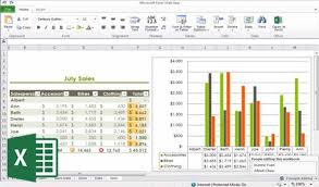 Finance Excel Functions Top 15 Financial Functions In Excel Wallstreetmojo