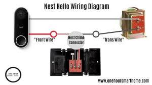nest hello troubleshooting onehoursmarthome com nest hello wiring diagram hardwired transformer