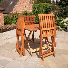 Outdoor Furniture Victoria Au