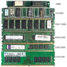 Laptop Ram Speed Chart Best Image About Laptop