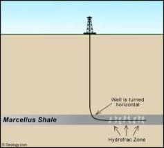 hydrofracking water well. Plain Well 1 Conceptual Sketch To Illustrate The Concept Of Horizontal Drilling And  Hydrofracing On Hydrofracking Water Well D