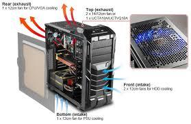 external computer fan. high-end destop cooling from ncix external computer fan b